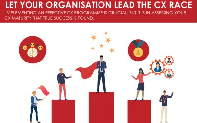 Let your organisation lead the CX race